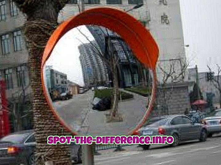 popularne porównania: Różnica między wypukłym a wklęsłym lustrem