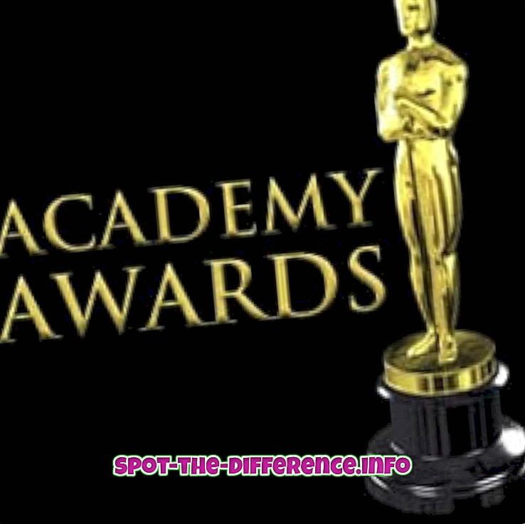 Az Oscar és az Akadémia Díj közötti különbség