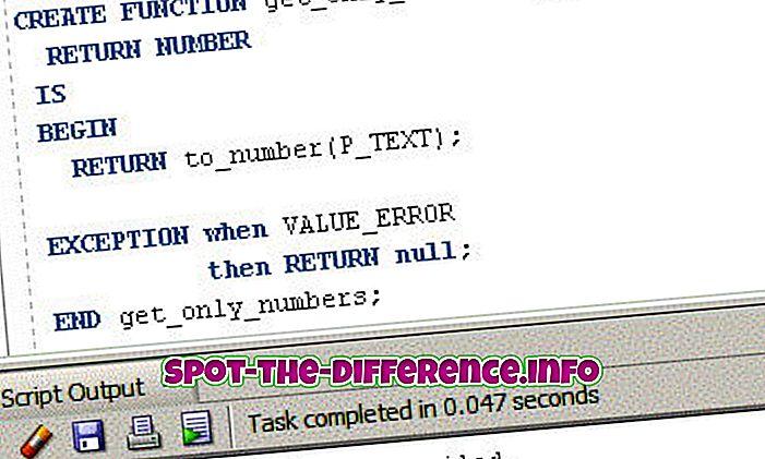populaire vergelijkingen: Verschil tussen functie en procedure in Oracle