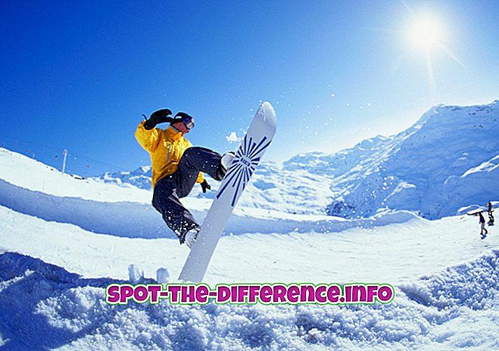 Rozdiel medzi snowboardingom a lyžovaním