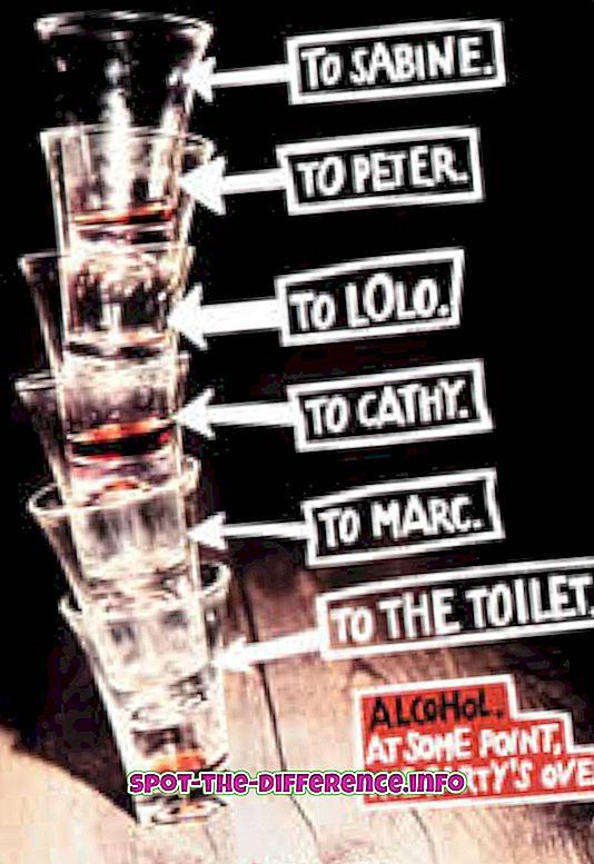 Forskjell mellom alkoholmisbruk og alkoholavhengighet