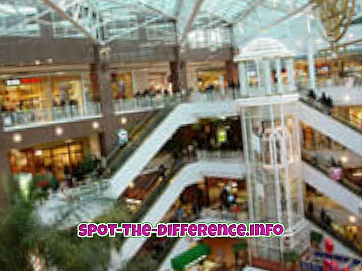 tautas salīdzinājumi: Starpība starp Mall un universālveikalu