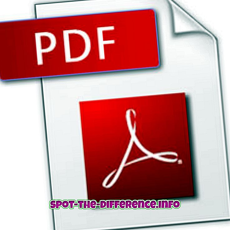 популарна поређења: Разлика између ПДФ и ПМФ
