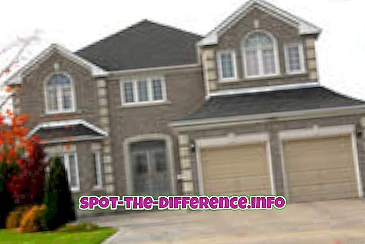 популарна поређења: Разлика између куће и куће