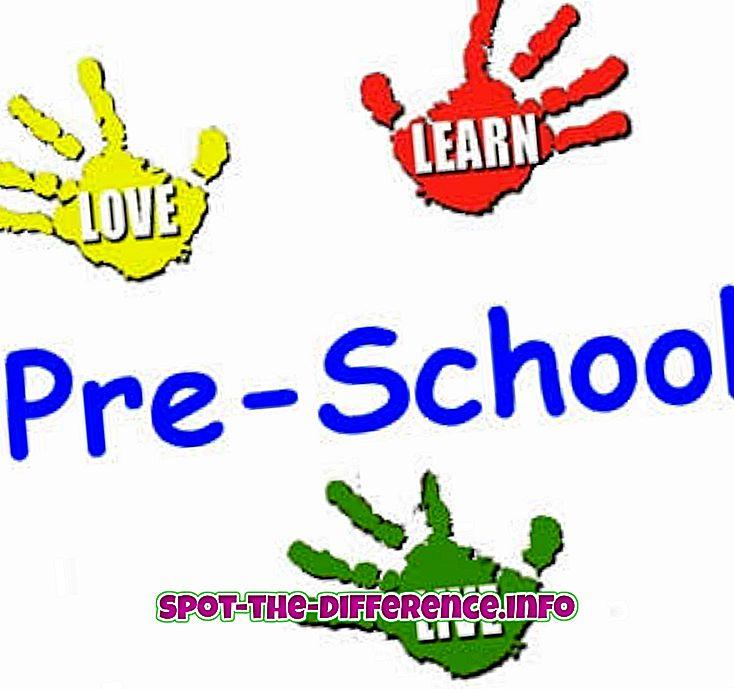 การเปรียบเทียบความนิยม: ความแตกต่างระหว่างโรงเรียนอนุบาลและโรงเรียนอนุบาล