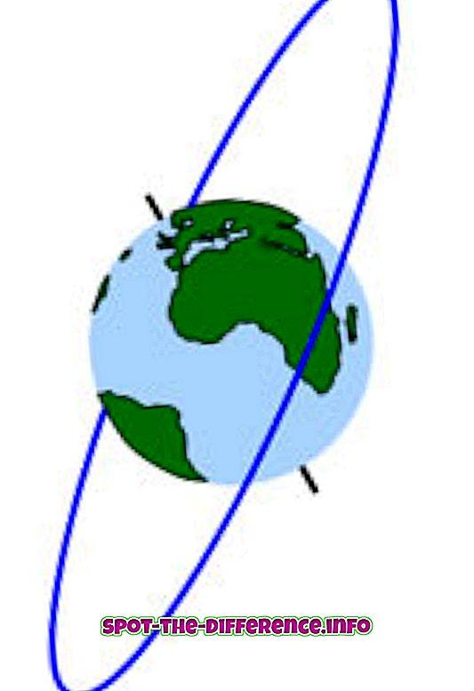 人気の比較: 静止軌道と静止軌道の違い