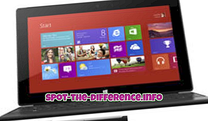 Forskjell mellom Microsoft Surface Pro og Dell Latitude 10 Windows Tablet