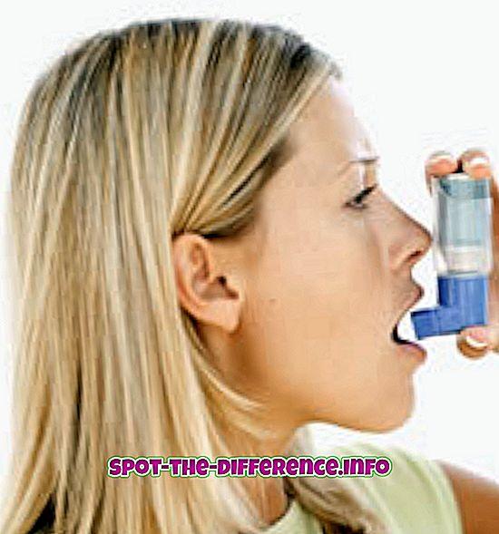 Разлика между астма и емфизем