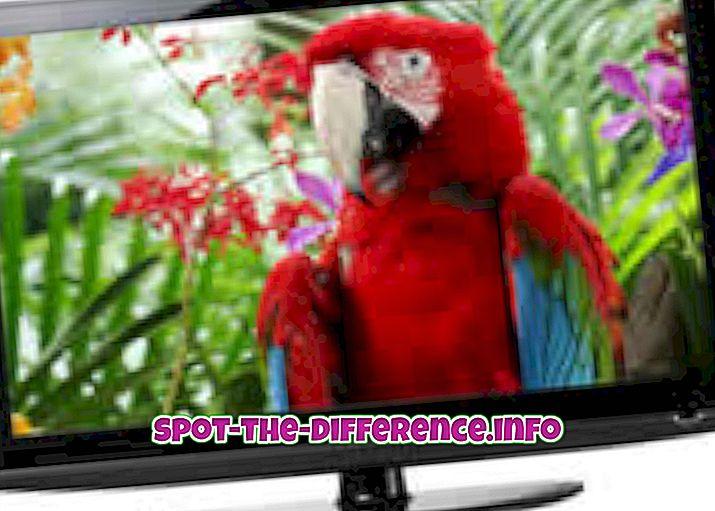 Rozdiel medzi LCD a HDTV