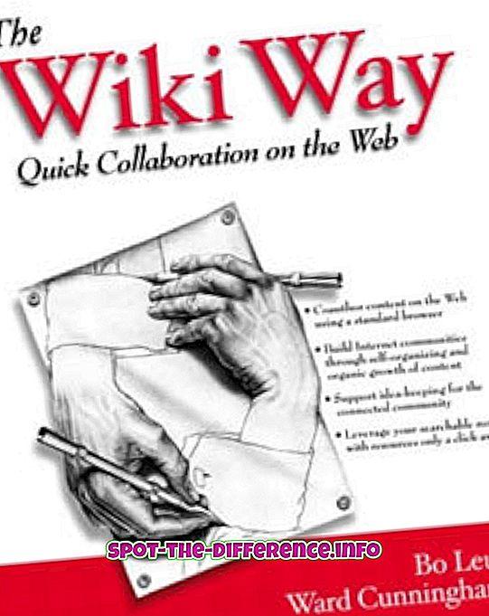 populære sammenligninger: Forskjellen mellom Wiki og Wikipedia
