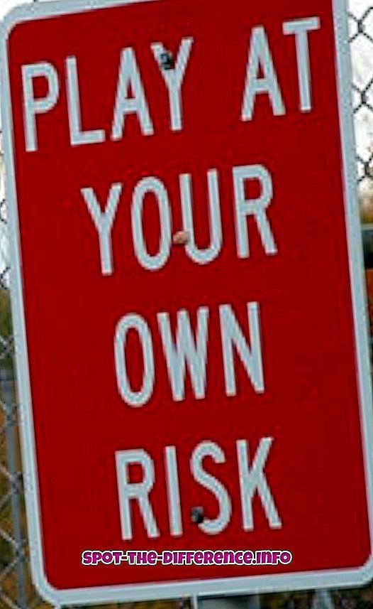 популарна поређења: Разлика између ризика и проблема