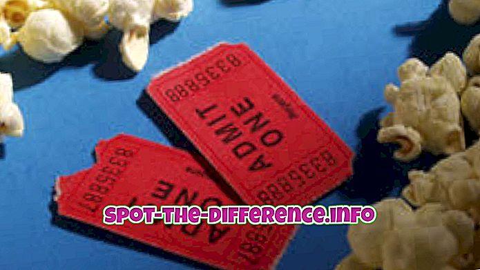 populære sammenligninger: Forskjell mellom film og kino