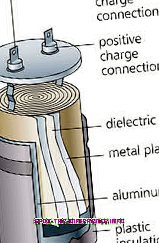 ความแตกต่างระหว่างตัวเก็บประจุและ Ultracapacitor