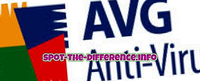 comparaisons populaires: Différence entre antivirus et logiciels espions