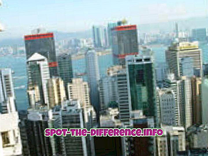 populære sammenligninger: Forskel mellem by og landdistrikter
