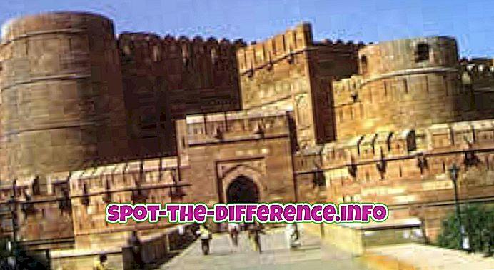 Perbedaan antara Benteng dan Benteng