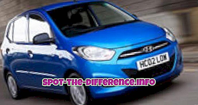 Verschil tussen Hyundai i10 Era, Magna, Sportz en Asta