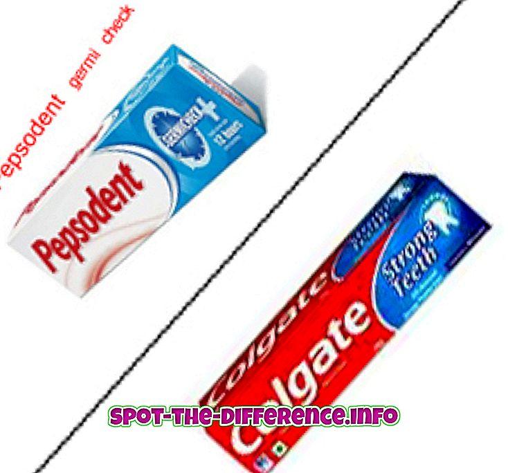 Rozdiel medzi spoločnosťami Colgate a Pepsodent
