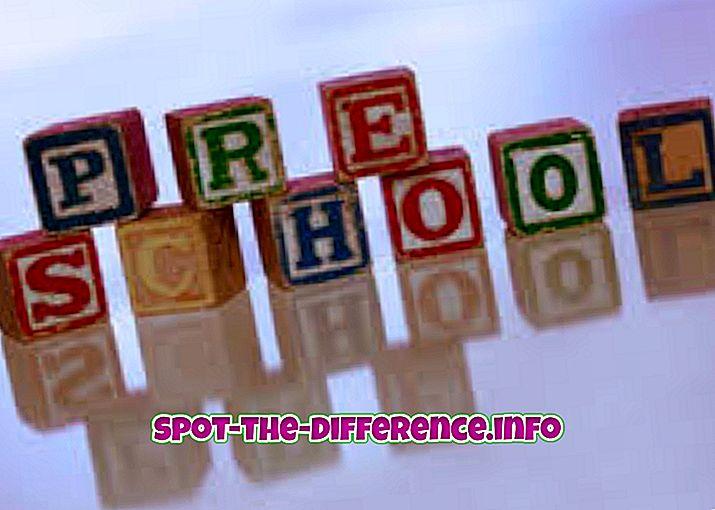 populární srovnání: Rozdíl mezi školou a mateřskou školou