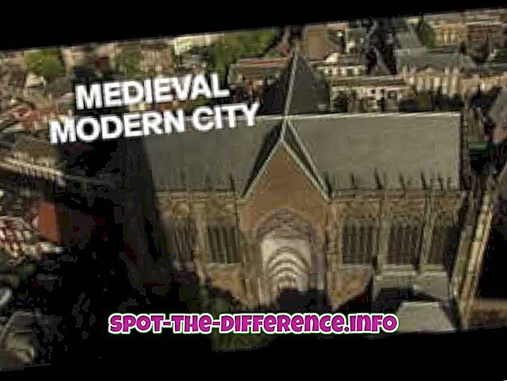 populární srovnání: Rozdíl mezi metrem a městem