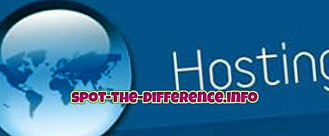 populárne porovnania: Rozdiel medzi hostingom a doménou