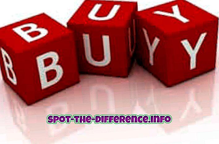 perbandingan populer: Perbedaan antara Pembelian dan Pembelian