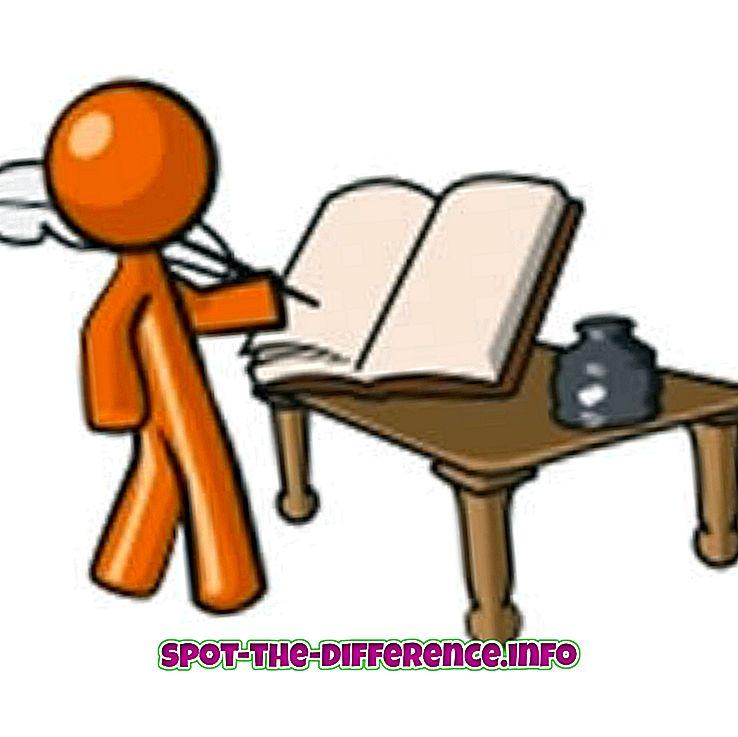 populære sammenligninger: Forskel mellem forfatter og medforfatter