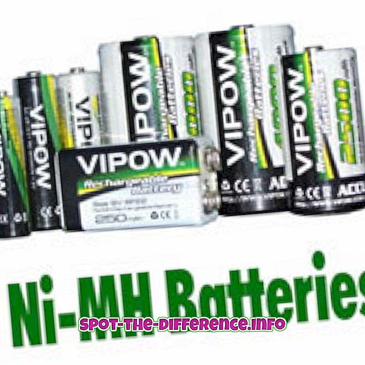 popularne porównania: Różnica między akumulatorami NiMH i mAh