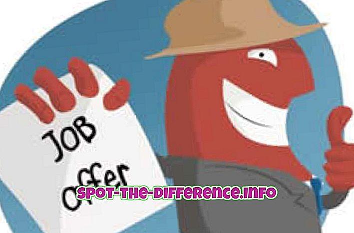Rozdiel medzi listom ponuky a pracovným listom