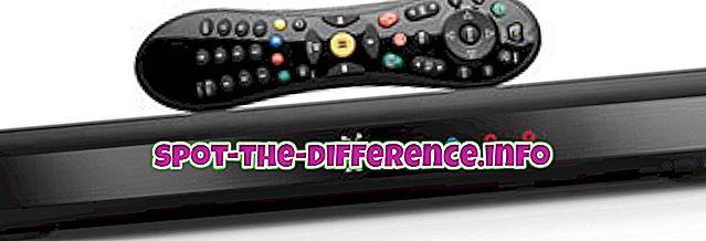 popularne porównania: Różnica między TiVo i DVR