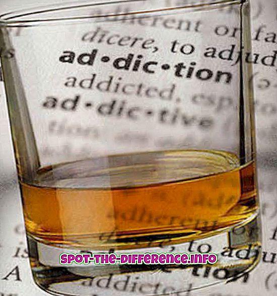 beliebte Vergleiche: Unterschied zwischen alkoholischen und sozialen Trinkern