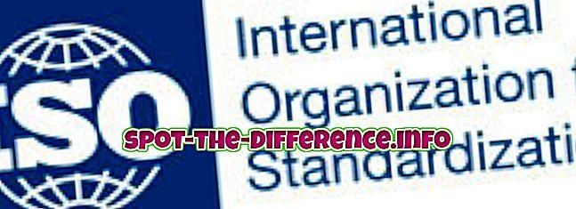 populære sammenligninger: Forskel mellem ISO og ISI