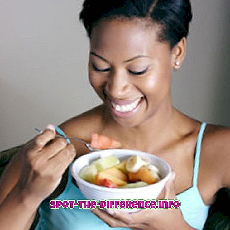 beliebte Vergleiche: Unterschied zwischen Essen und Essen