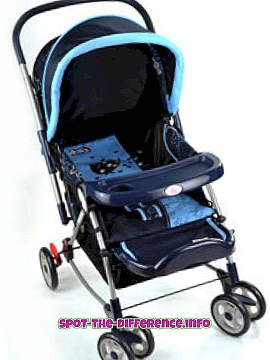 Różnica między wózkiem dziecięcym a wózkiem