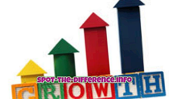 populære sammenligninger: Forskjellen mellom vekst og utvikling