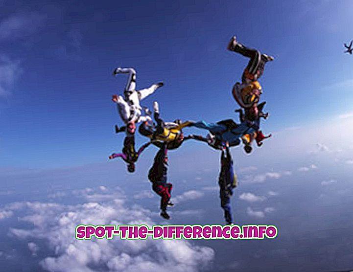 Rozdíl mezi Skydiving a Free Falling