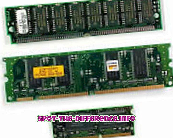 populaarsed võrdlused: RAM ja CPU erinevus