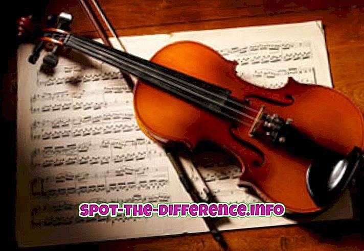 popularne usporedbe: Razlika između narodne i klasične glazbe