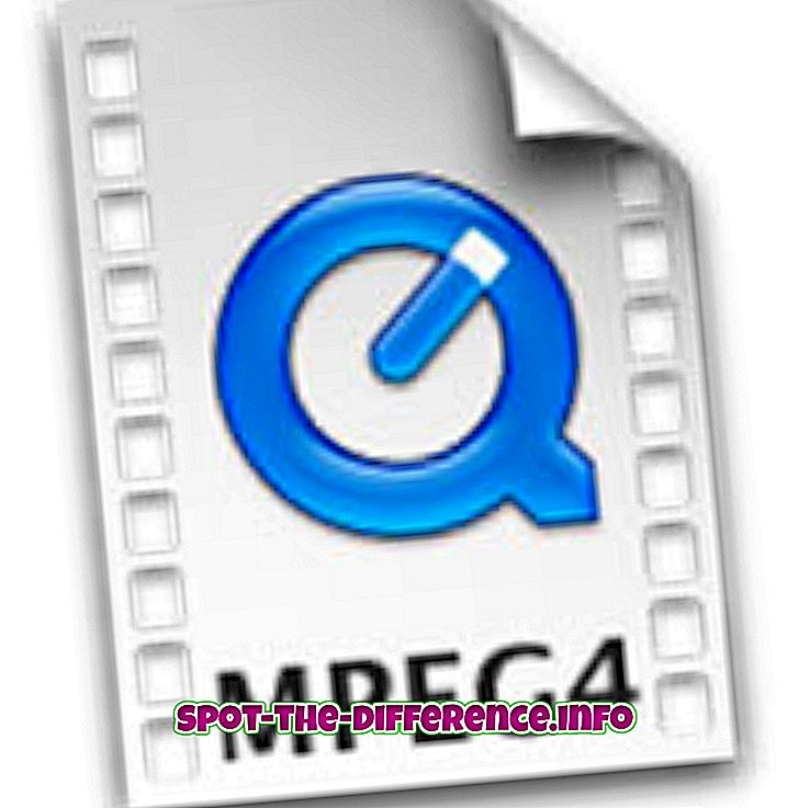 popularne porównania: Różnica między MPEG4 i MP4