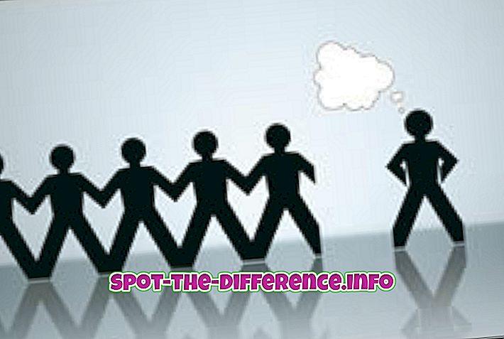 populární srovnání: Rozdíl mezi nezávislým a závislým