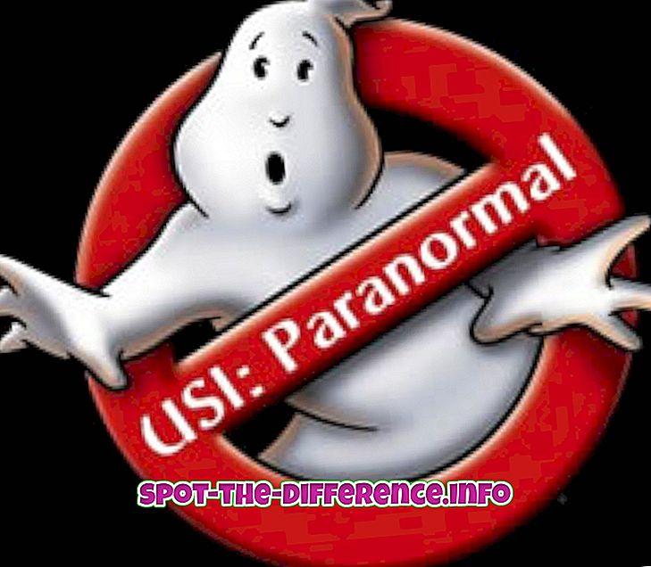популярні порівняння: Різниця між паранормальній та парапсихологією