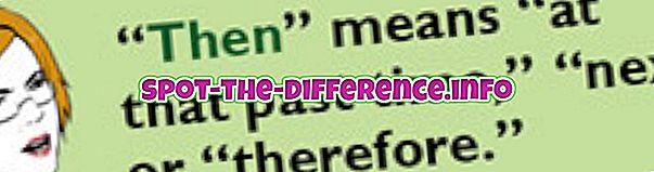 popularne usporedbe: Razlika između tada i onda