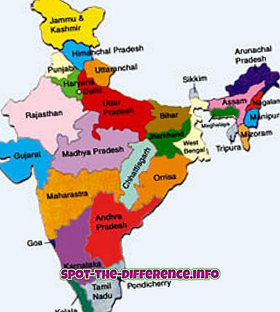 popüler karşılaştırmalar: Telangana ve Rayalaseema arasındaki fark