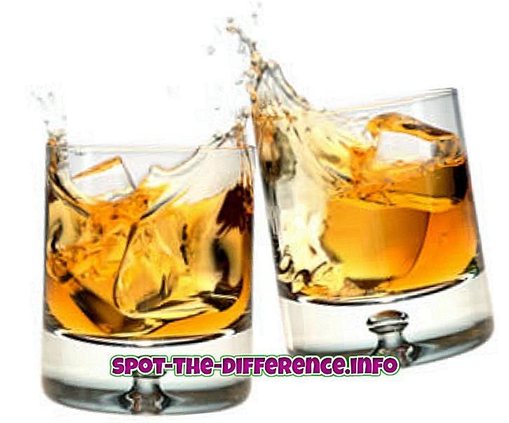 Różnica między winem a whisky