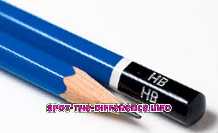 Verschil tussen HB en 2B potlood
