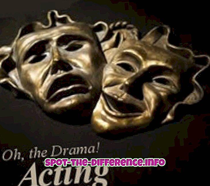 popularne usporedbe: Razlika između glumca i glumice