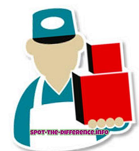 so sánh phổ biến: Sự khác biệt giữa Nhà cung cấp và Nhà phân phối
