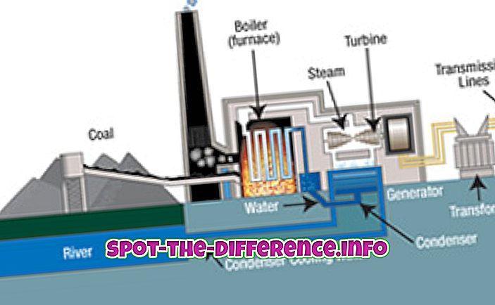 Sự khác biệt giữa Nhà máy điện và Nhà máy điện