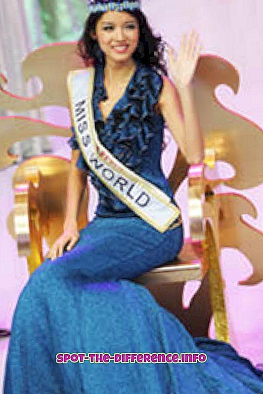 Różnica między Miss World i Miss Universe