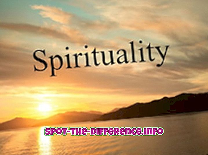 대중적 비교: 영성과 종교의 차이